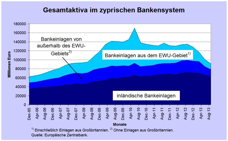Bankaktiva