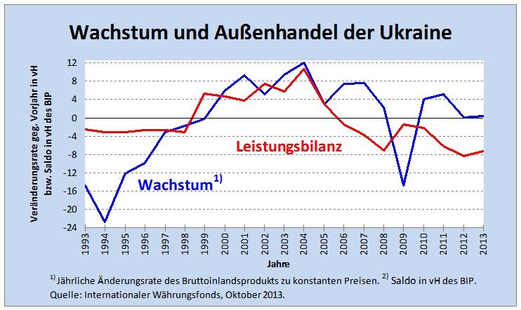 BIP LeiBi Ukraine