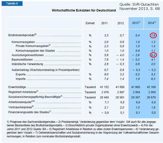 SVR 2013 Tabelle 6_