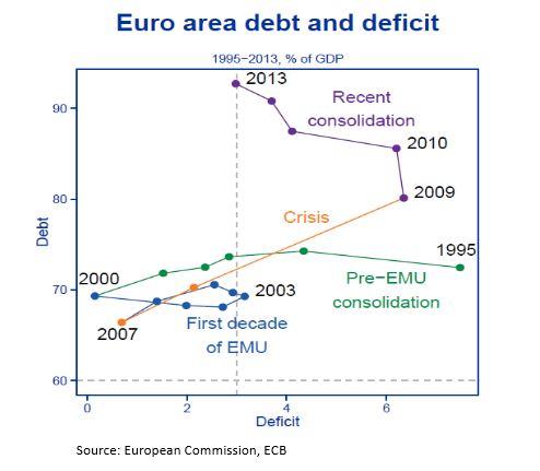 Abb1 Defizitschleifen